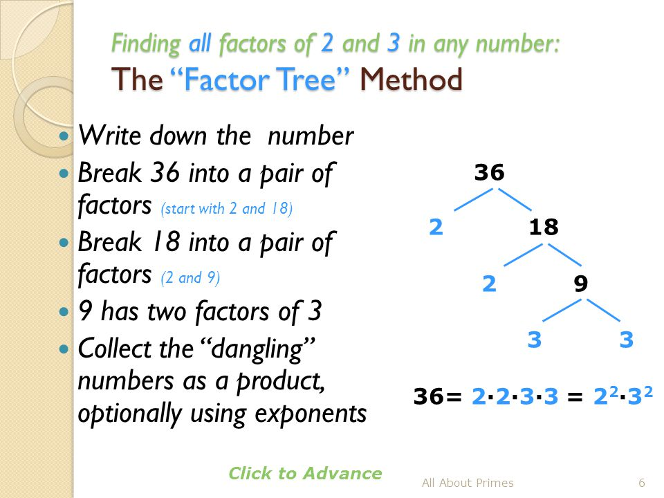 Finding all factors of 2 and 3 in any number: The Factor Tree Method