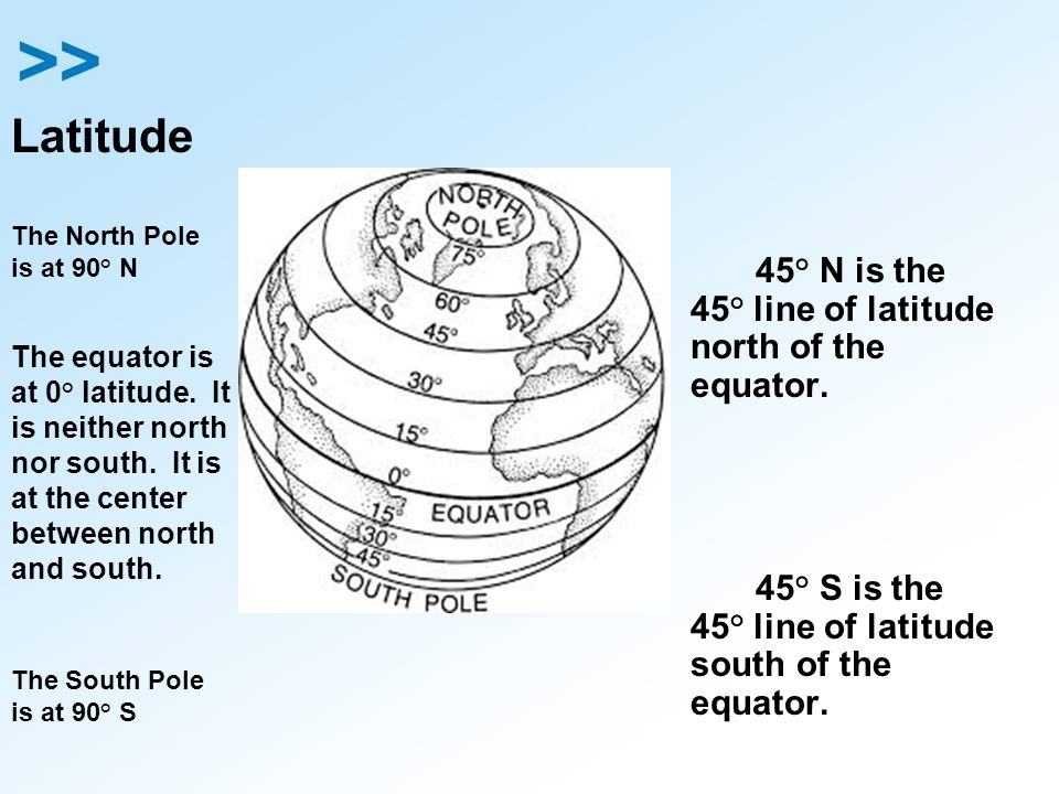 45° N is the 45° line of latitude north of the equator.