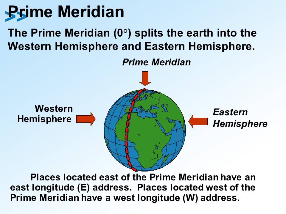 Prime Meridian The Prime Meridian (0°) splits the earth into the Western Hemisphere and Eastern Hemisphere.