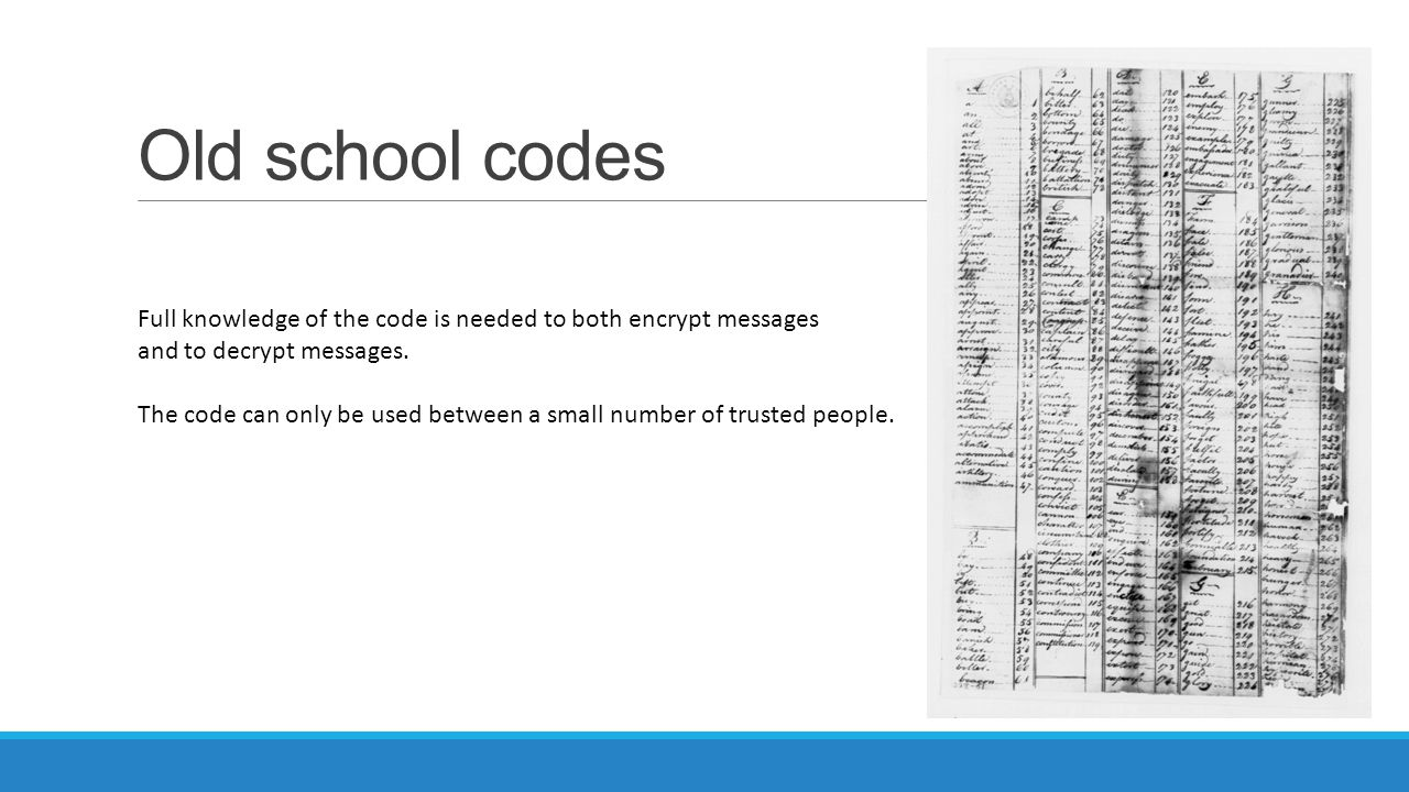 Old school codes Full knowledge of the code is needed to both encrypt messages. and to decrypt messages.