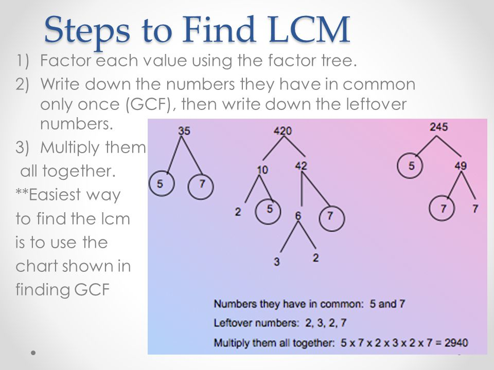 Steps to Find LCM Factor each value using the factor tree.