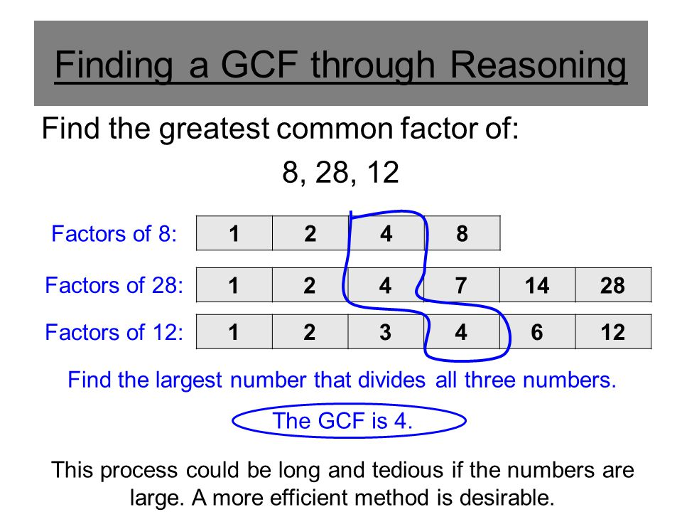 Finding a GCF through Reasoning