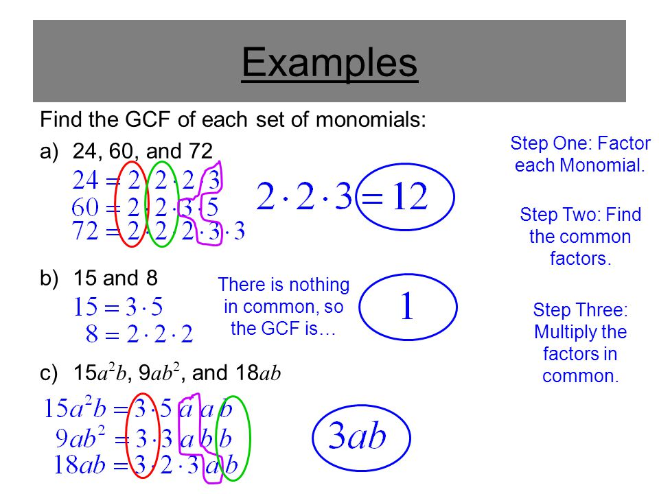 Examples Find the GCF of each set of monomials: 24, 60, and 72