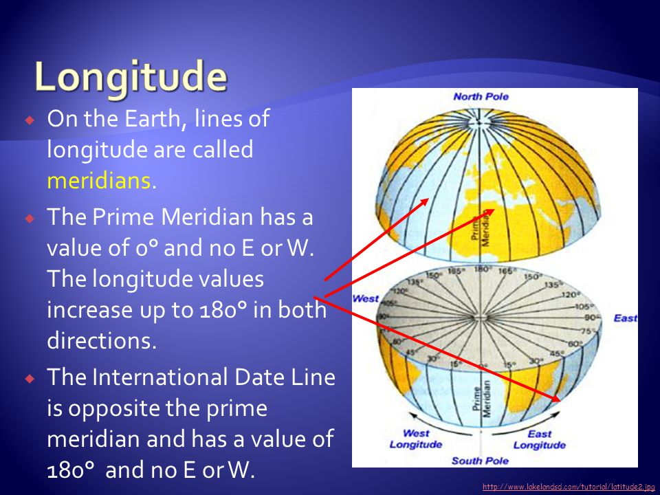 Longitude On the Earth, lines of longitude are called meridians.