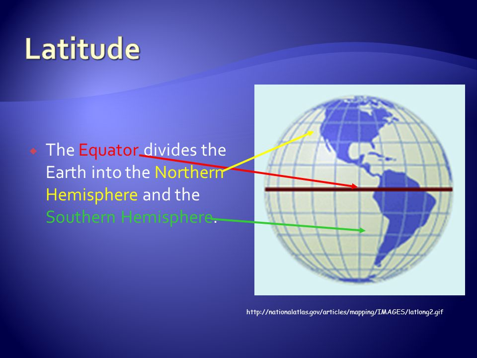 Latitude The Equator divides the Earth into the Northern Hemisphere and the Southern Hemisphere.