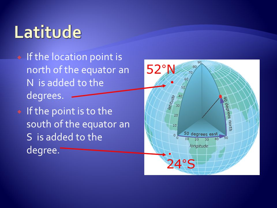 Latitude If the location point is north of the equator an N is added to the degrees.