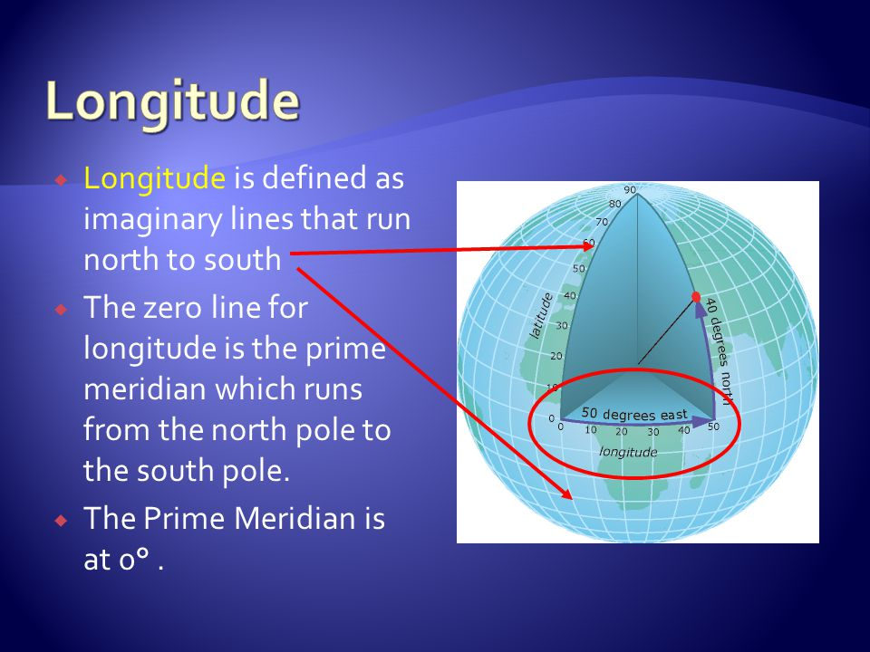 Longitude Longitude is defined as imaginary lines that run north to south.