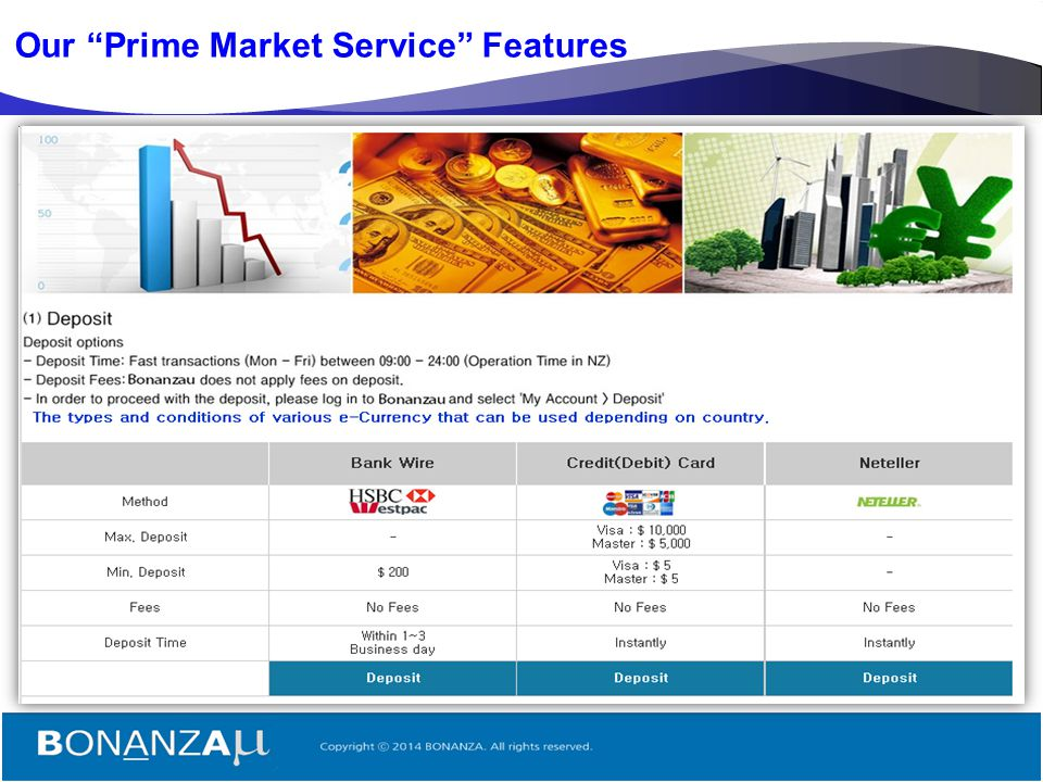 Our Prime Market Service Features