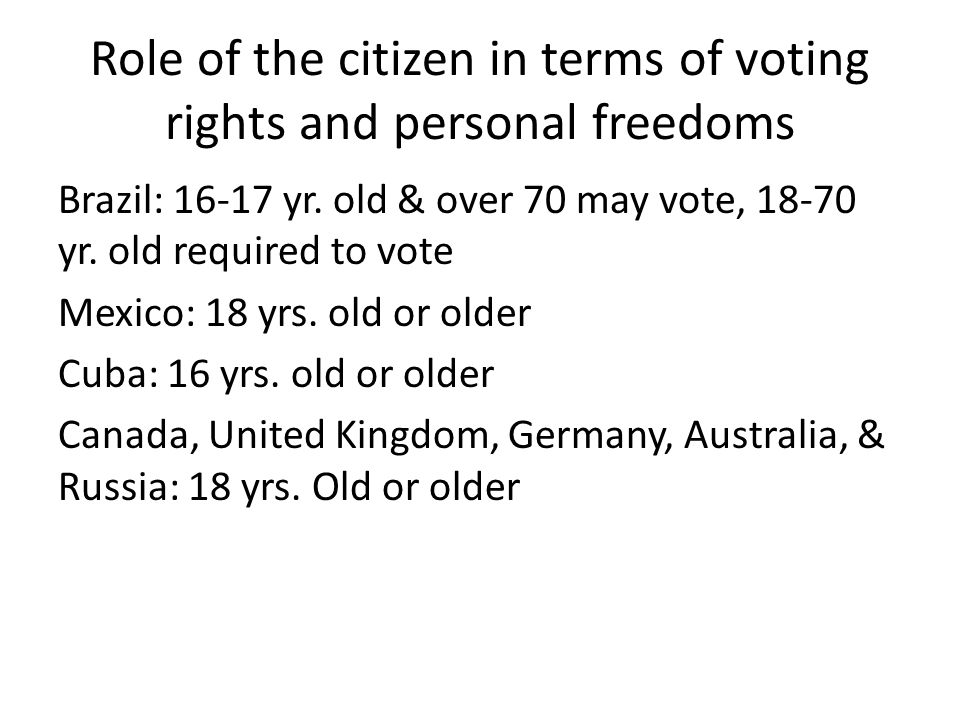 Role of the citizen in terms of voting rights and personal freedoms