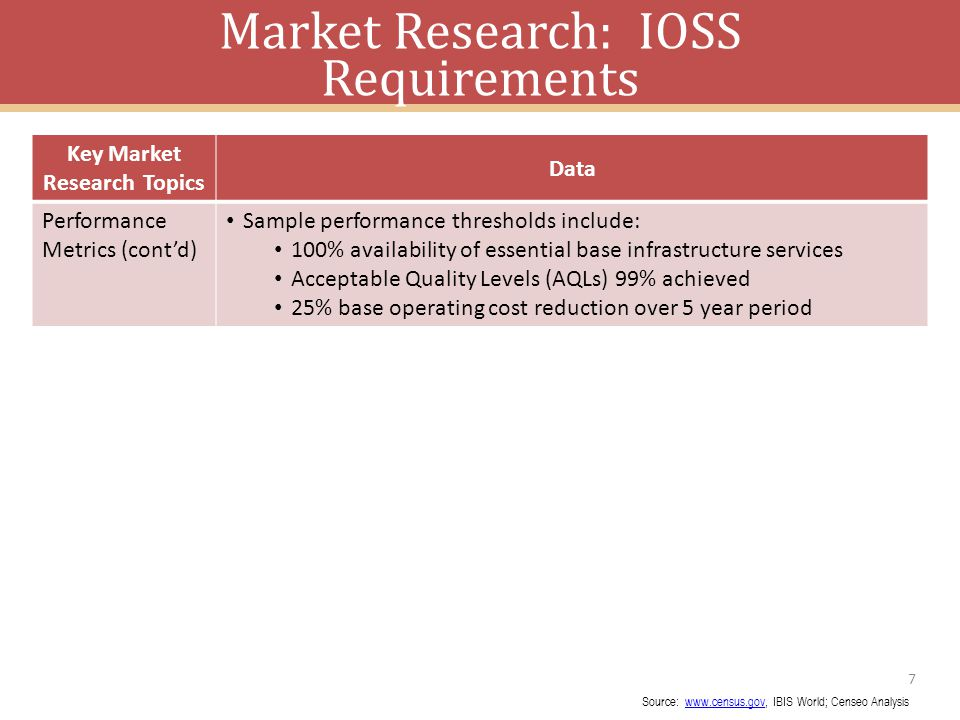 Market Research: IOSS Requirements