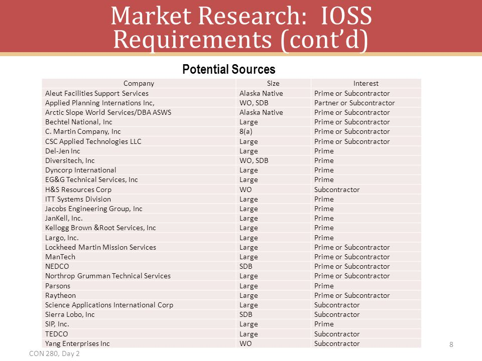 Market Research: IOSS Requirements (cont'd)