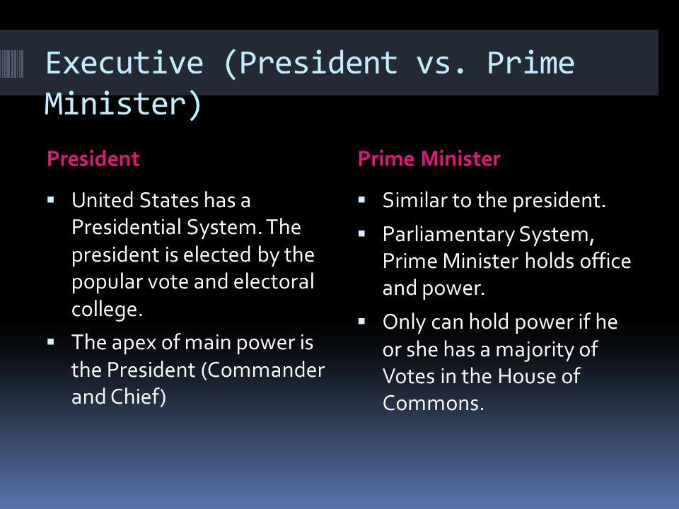 Executive (President vs. Prime Minister)