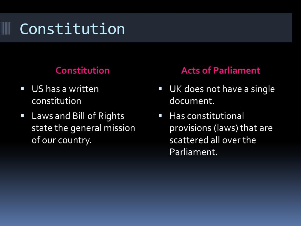 Constitution Constitution Acts of Parliament