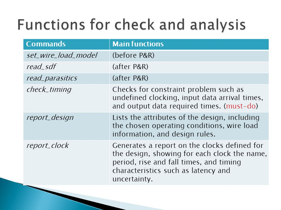 Functions for check and analysis