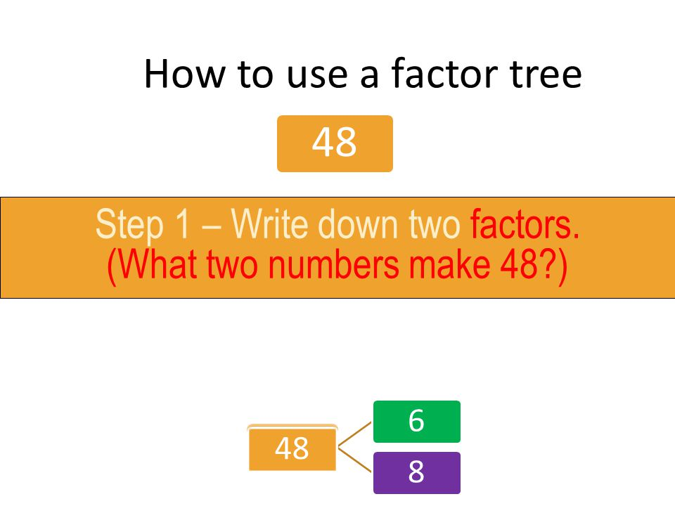How to use a factor tree Step 1 – Write down two factors.