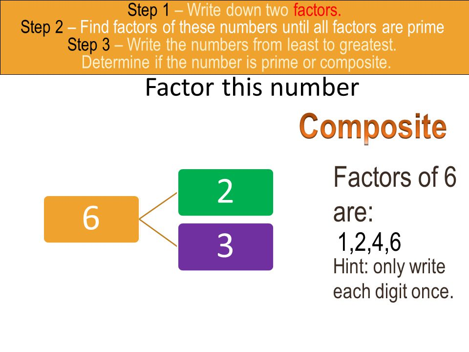 Composite Factors of 6 are: Factor this number 1,2,4,6