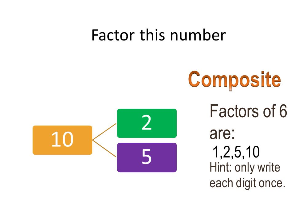 Composite Factors of 6 are: Factor this number 1,2,5,10