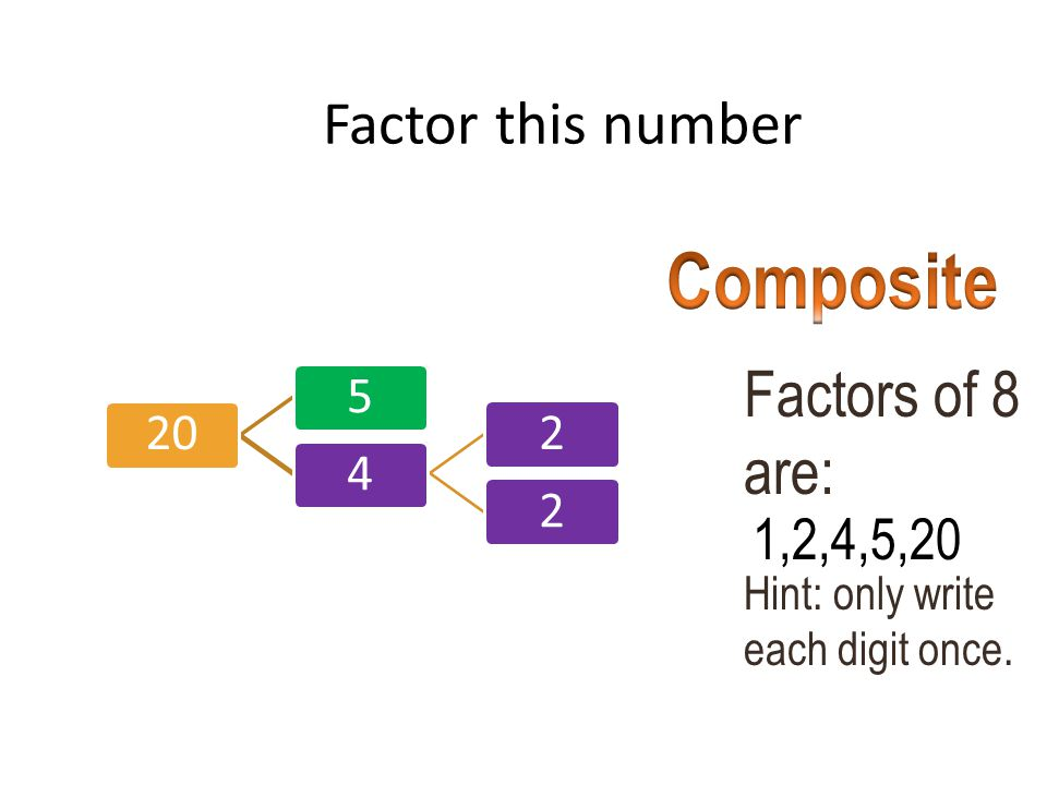 Composite Factors of 8 are: Factor this number 1,2,4,5,20 20