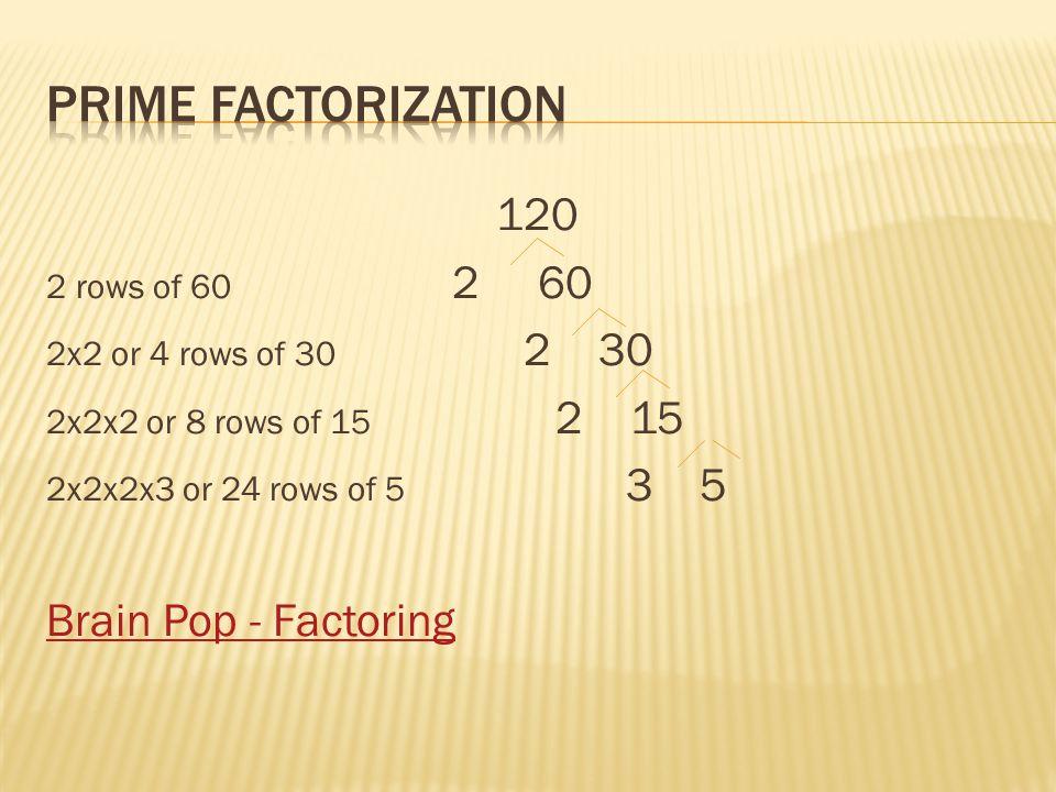 Prime factorization 120 Brain Pop - Factoring 2 rows of 60 2 60