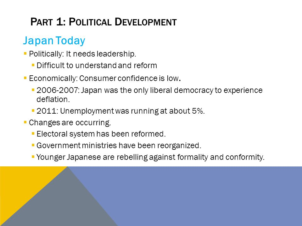 Part 1: Political Development