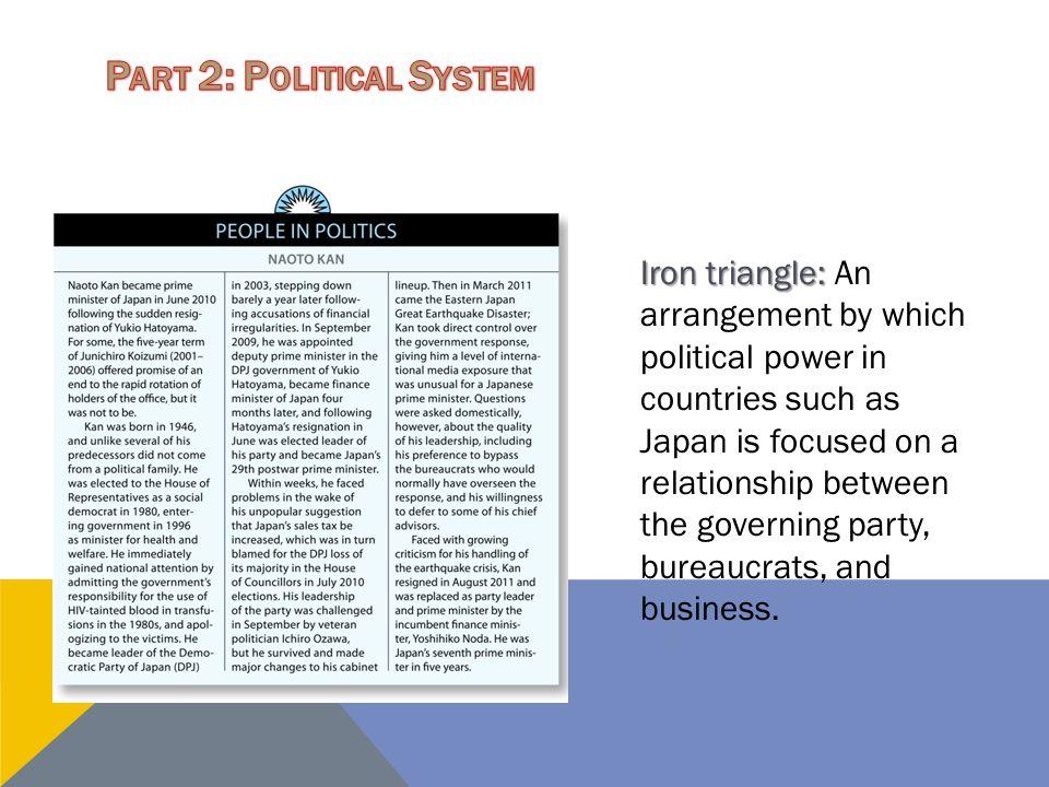 Part 2: Political System