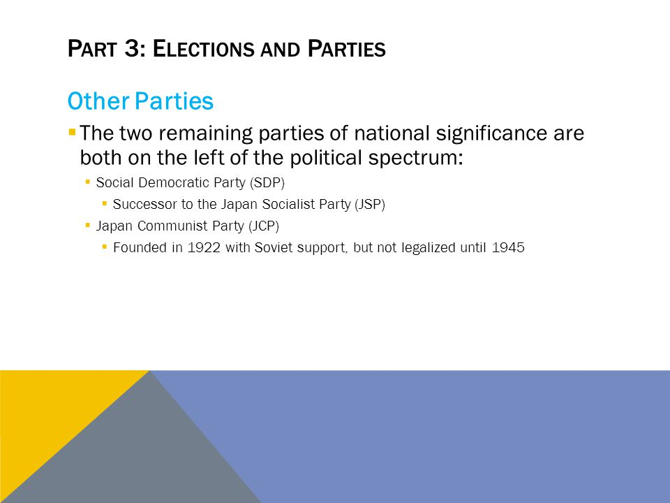 Part 3: Elections and Parties