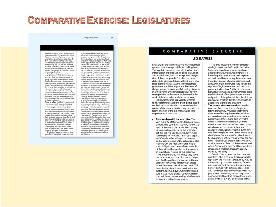 Comparative Exercise: Legislatures