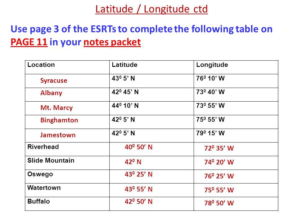 Latitude / Longitude ctd