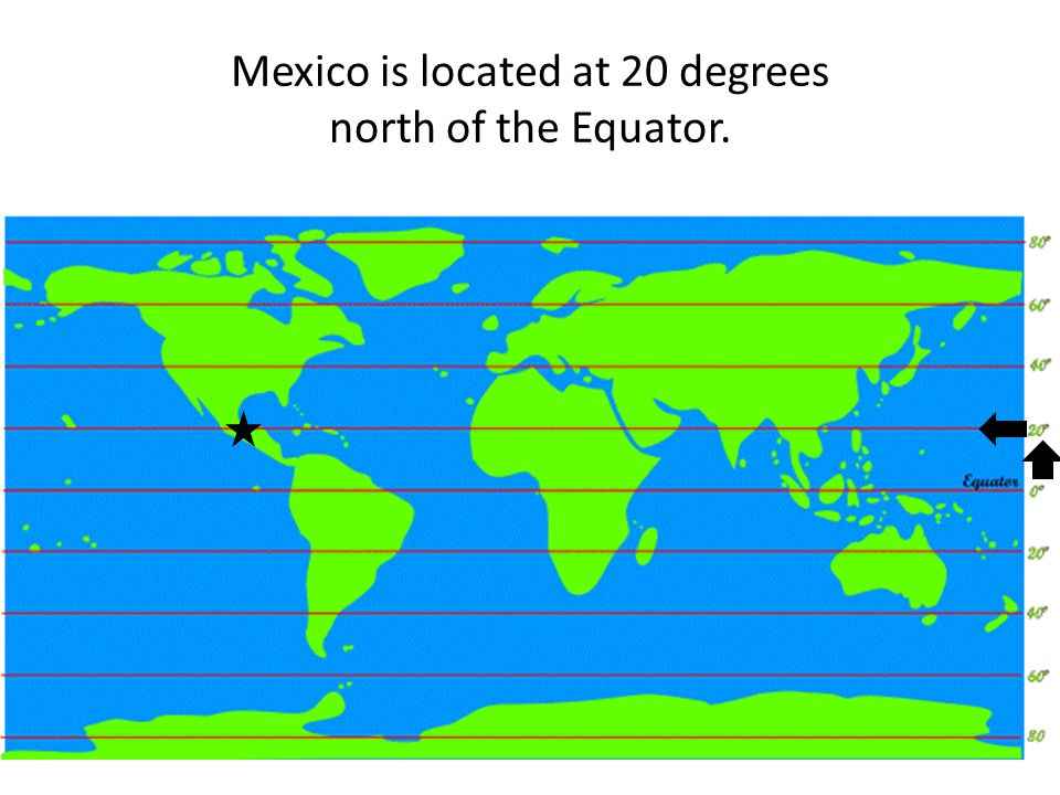 Mexico is located at 20 degrees north of the Equator.