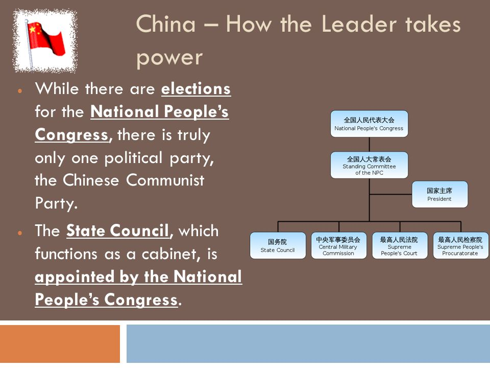 China – How the Leader takes power