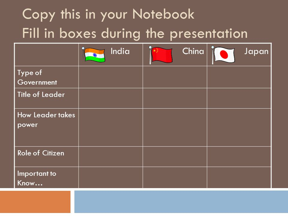 Copy this in your Notebook Fill in boxes during the presentation