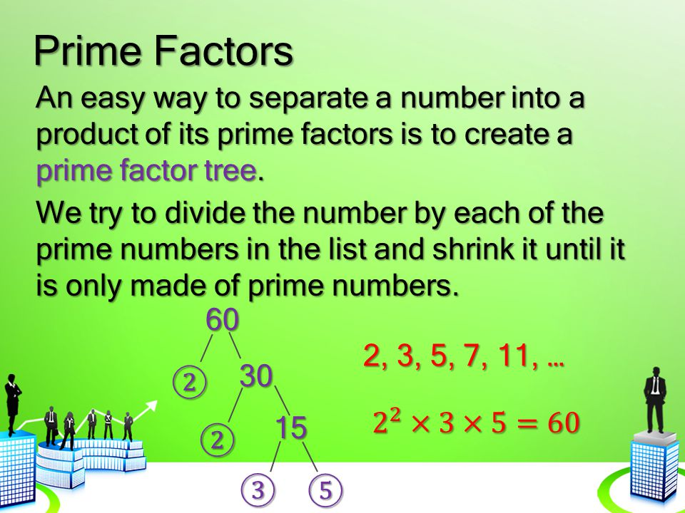 Prime Factors An easy way to separate a number into a product of its prime factors is to create a prime factor tree.