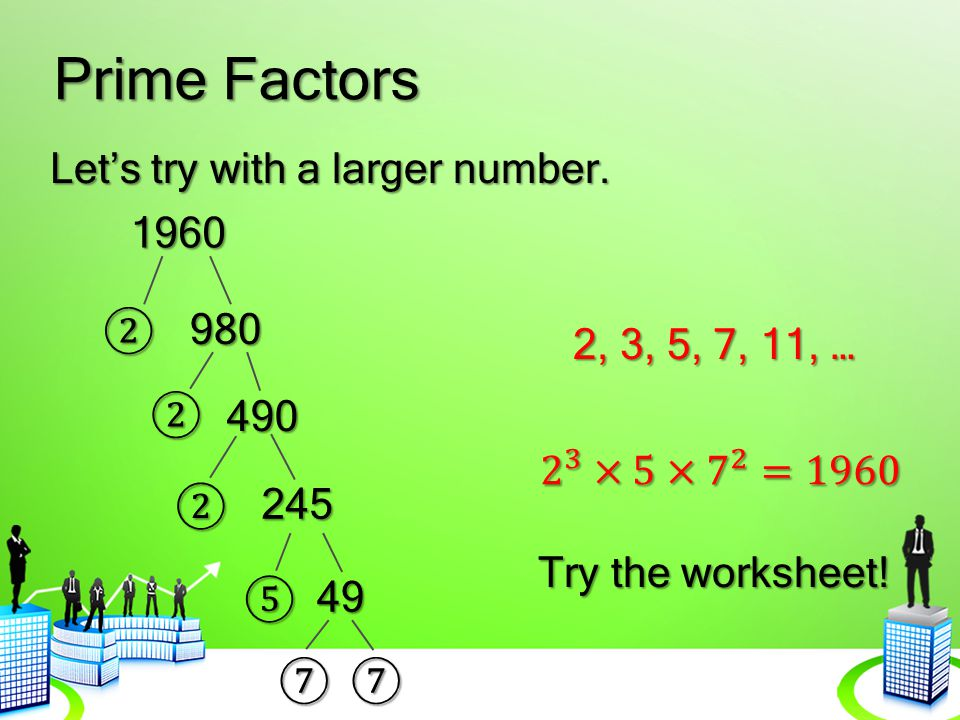 Prime Factors Let's try with a larger number. 1960 ② 980