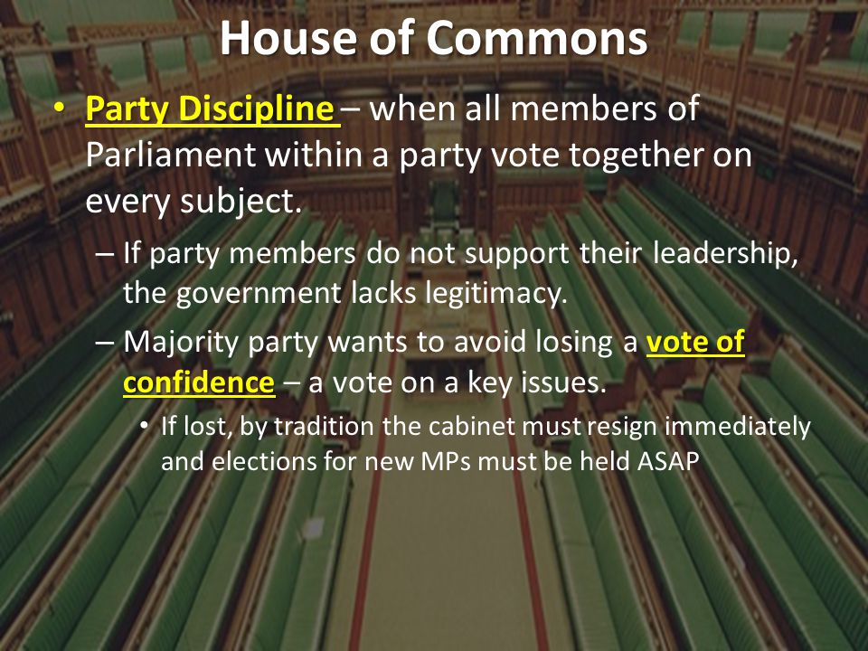 House of Commons Party Discipline – when all members of Parliament within a party vote together on every subject.