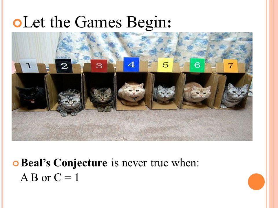 Let the Games Begin: Beal's Conjecture is never true when: