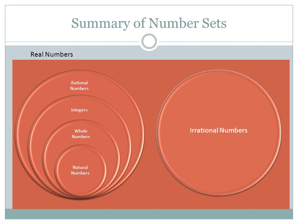 Summary of Number Sets Real Numbers Irrational Numbers