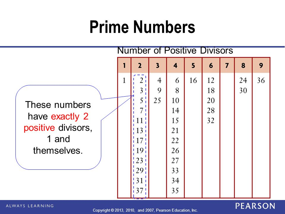 Prime Numbers Number of Positive Divisors
