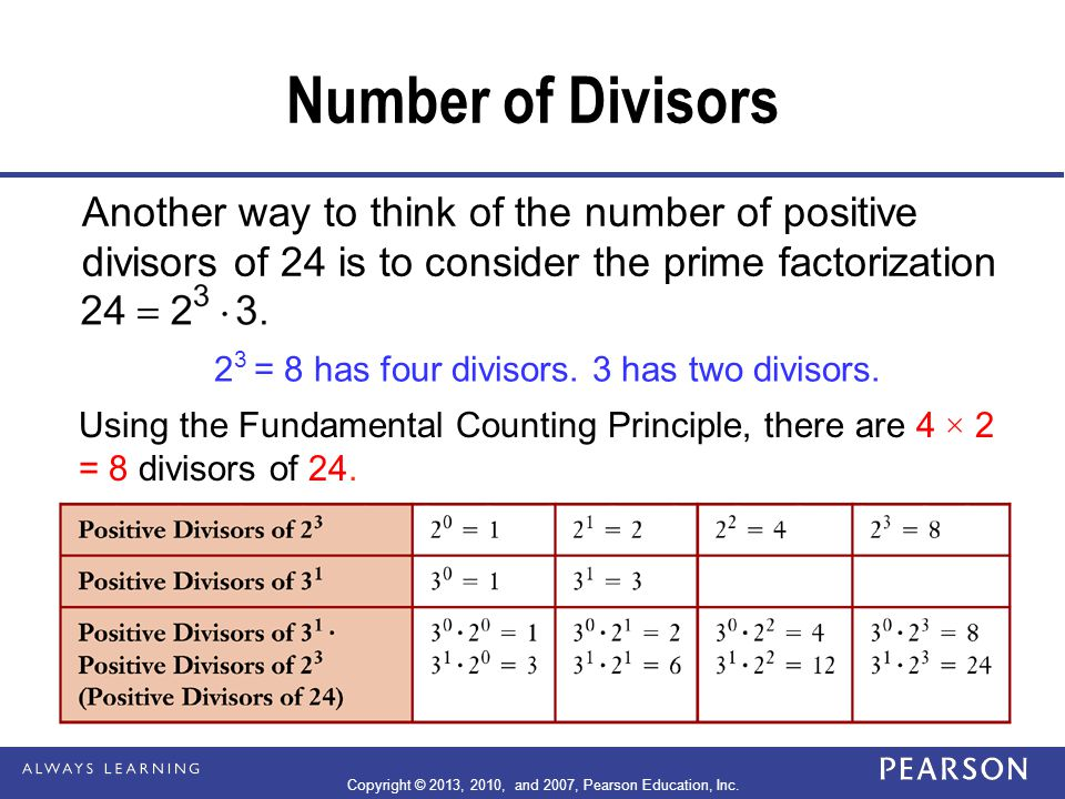 Number of Divisors Another way to think of the number of positive divisors of 24 is to consider the prime factorization.