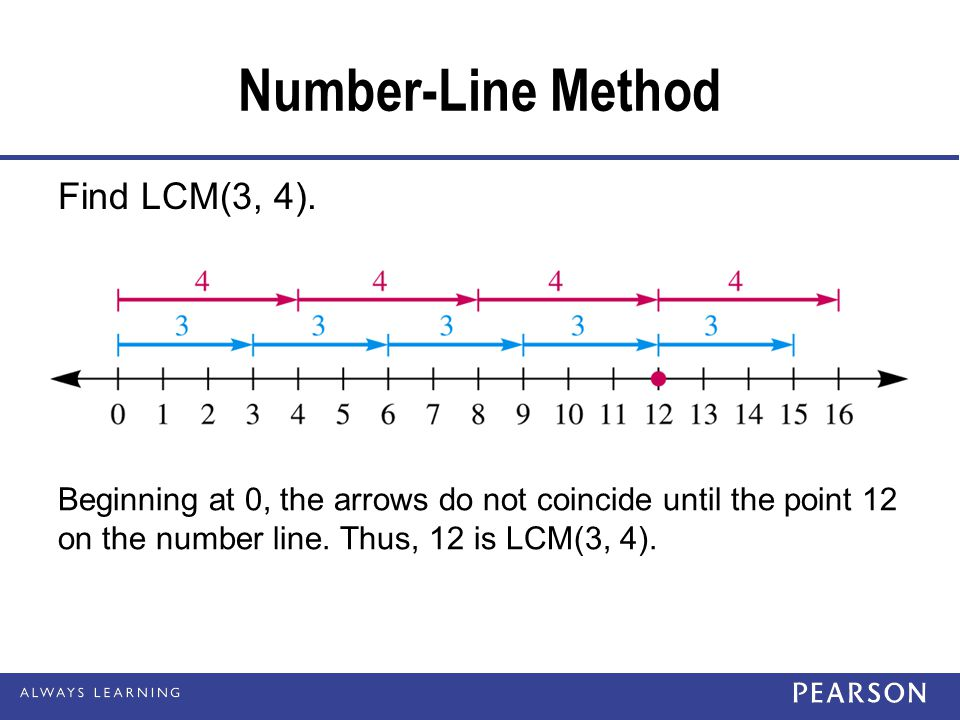 Number-Line Method Find LCM(3, 4).