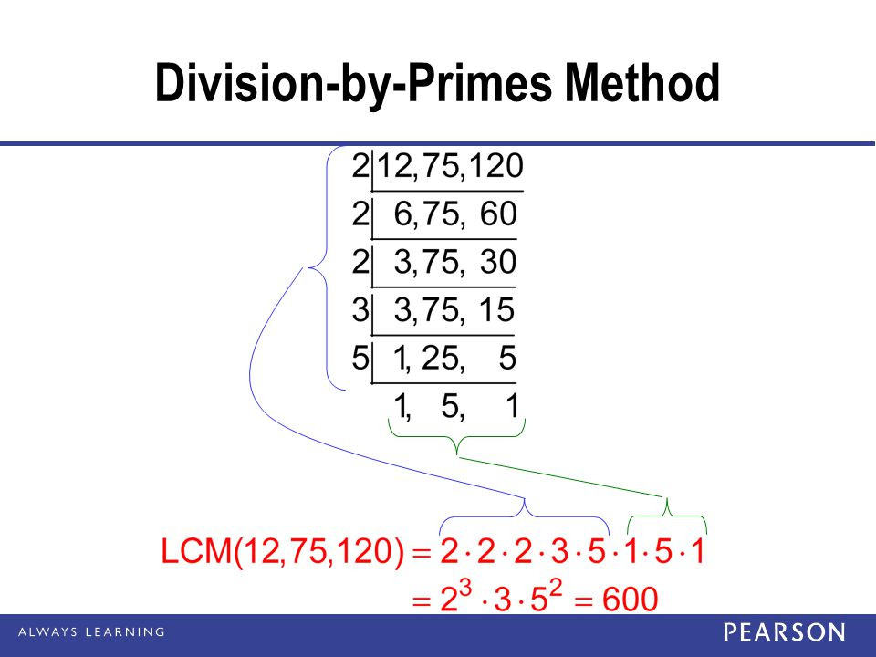 Division-by-Primes Method