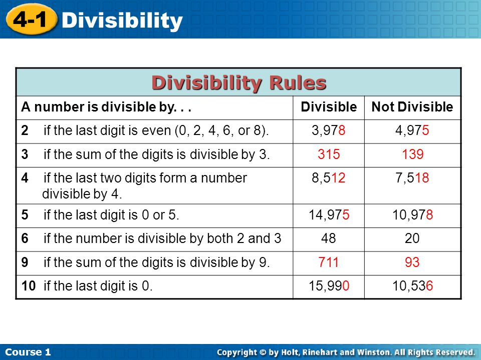 4-1 Divisibility Divisibility Rules A number is divisible by. . .