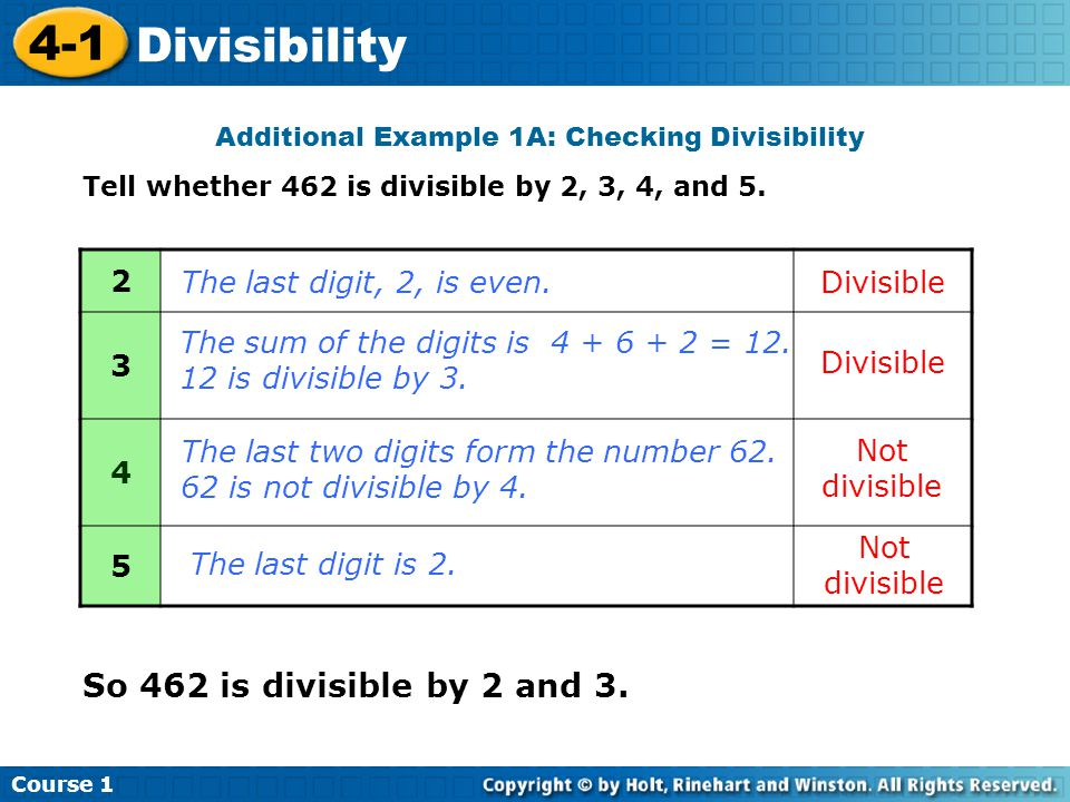 Additional Example 1A: Checking Divisibility