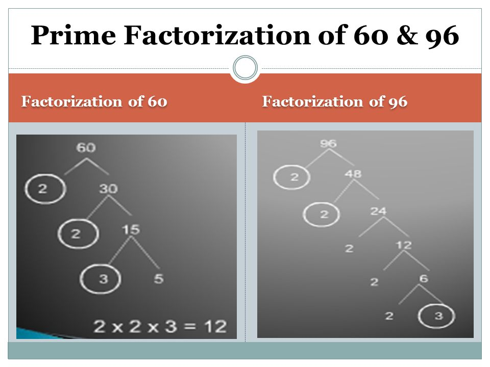 Prime Factorization of 60 & 96