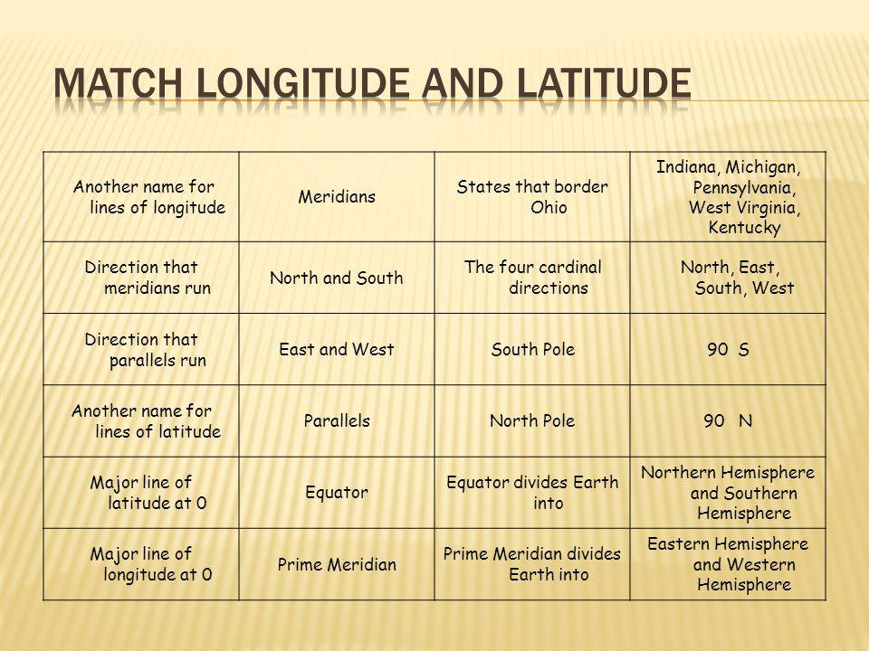 Match Longitude and Latitude