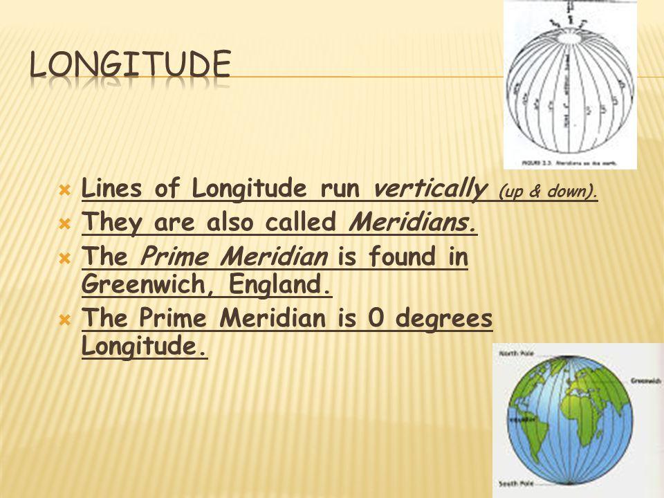 Longitude Lines of Longitude run vertically (up & down).