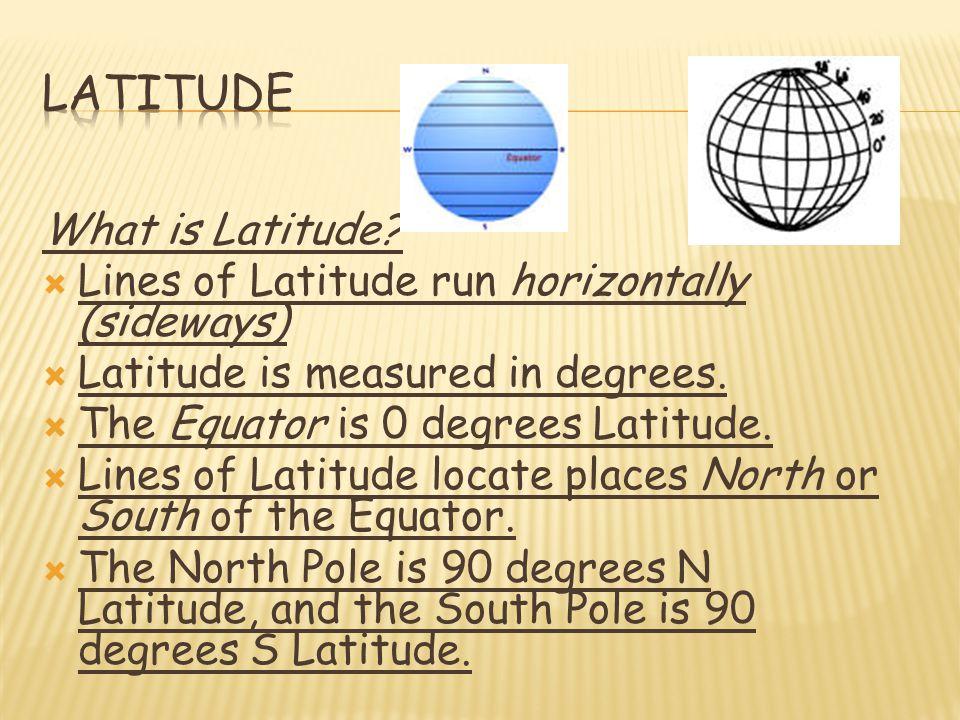 Latitude What is Latitude