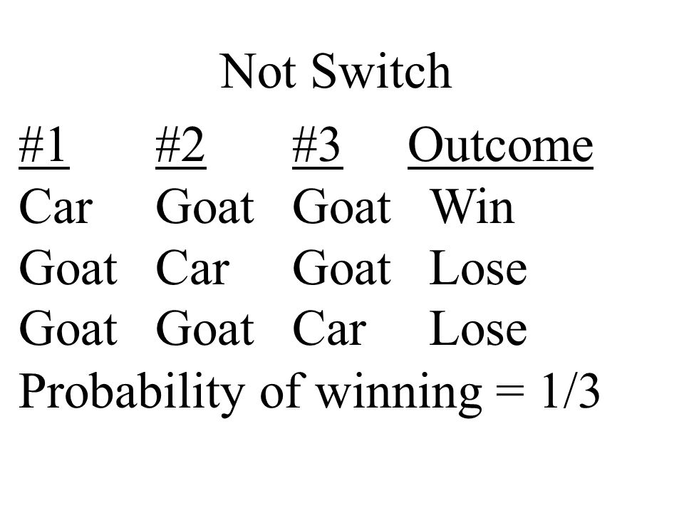 Not Switch #1 #2 #3 Outcome Car Goat Goat Win Goat Car Goat Lose Goat Goat Car Lose Probability of winning = 1/3