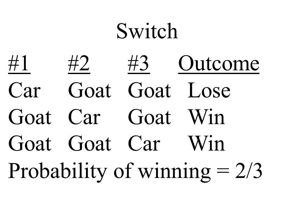 Switch #1 #2 #3 Outcome Car Goat Goat Lose Goat Car Goat Win Goat Goat Car Win Probability of winning = 2/3