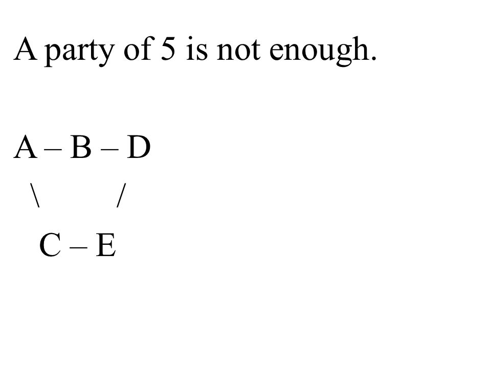 A party of 5 is not enough. A – B – D \ / C – E