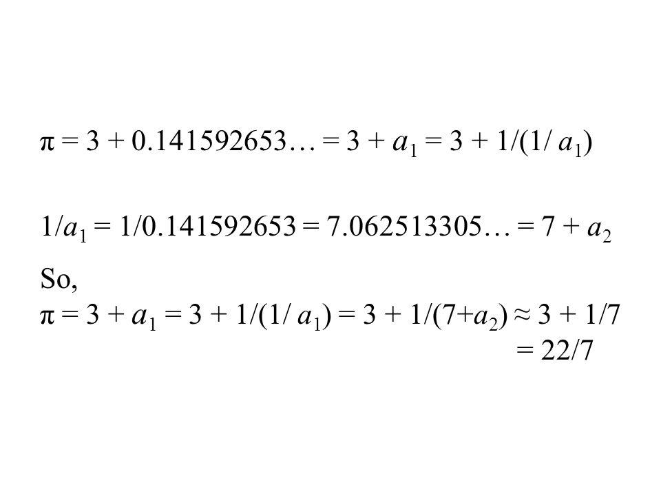 π = 3 + 0.141592653… = 3 + a1 = 3 + 1/(1/ a1) 1/a1 = 1/0.141592653 = 7.062513305… = 7 + a2. So,